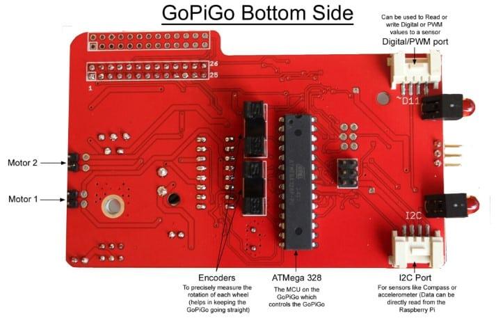 GoPiGo PCB rear view