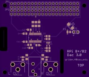 Pi DAC Board