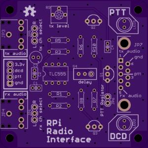HAM Raspberry Pi board