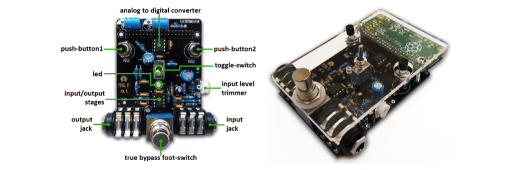 ElectroSmash Pedal-Pi